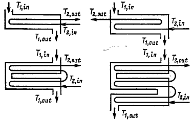 Виды теплоносителей для теплообменников Паяный теплообменник Alfa Laval CB60-40L Подольск